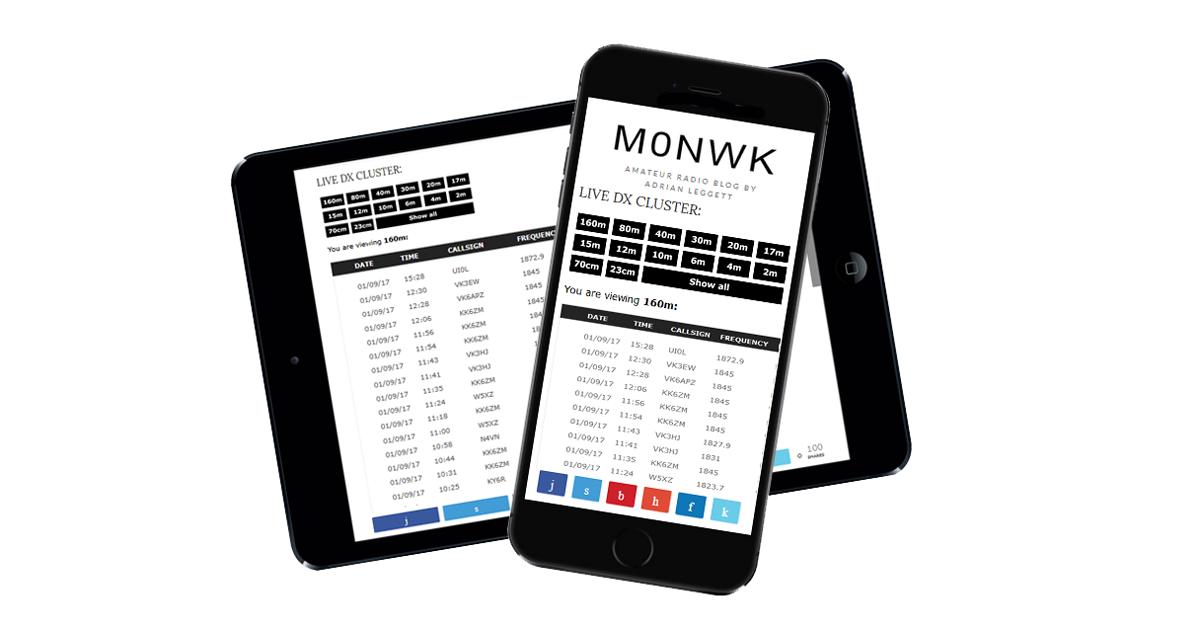 September 2017 – M0NWK