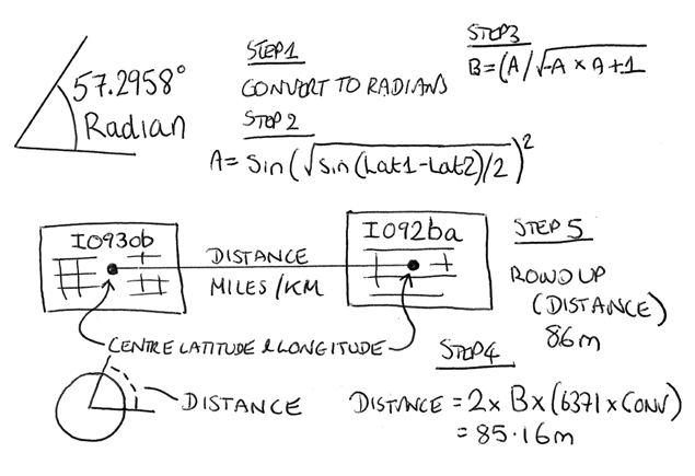 M0NWK calculate distance using latitude and longitude