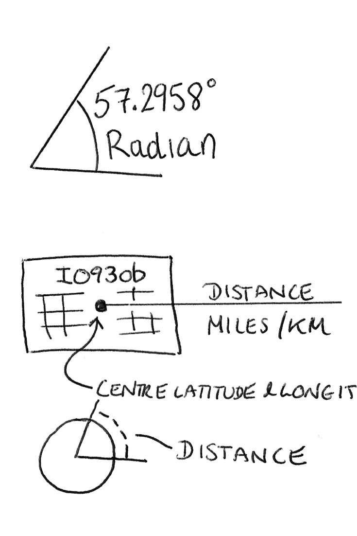 Blog post by M0WNK showing how to calculate distance between two points using their latitude and longitude values  #hamr #hamradio