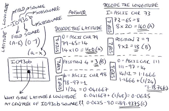 M0NWK convert Maidenhead locator square to latitude and longitude